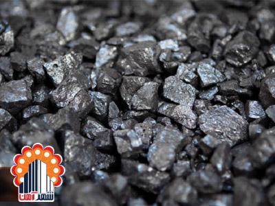 سنگ آهن , قیمت سنگ آهن